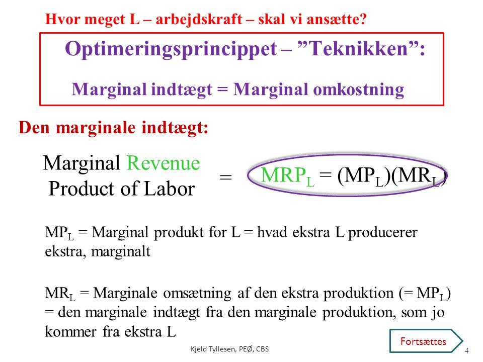 Marginal Revenue Product of Labor