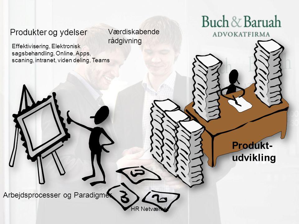 Produkt-udvikling Produkter og ydelser Værdiskabende rådgivning
