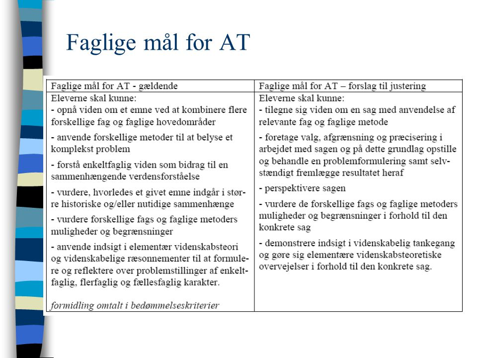 Faglige mål for AT