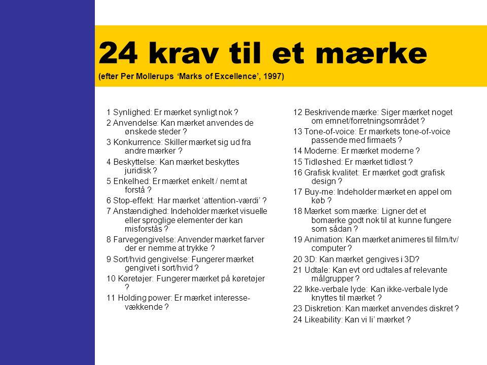 24 krav til et mærke (efter Per Mollerups 'Marks of Excellence', 1997)