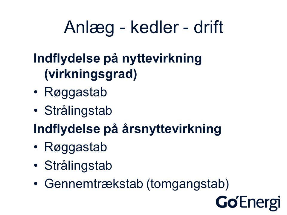 Anlæg - kedler - drift Indflydelse på nyttevirkning (virkningsgrad)