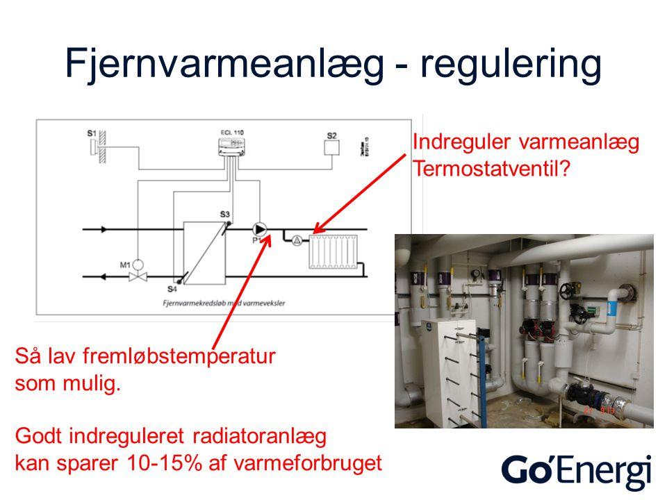 Fjernvarmeanlæg - regulering