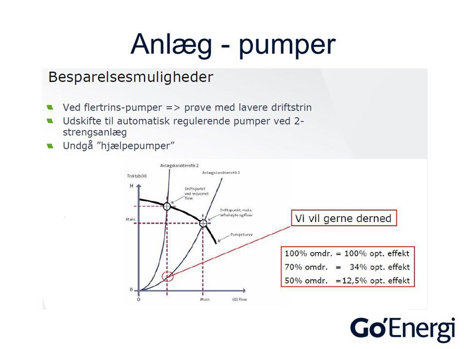 Anlæg - pumper
