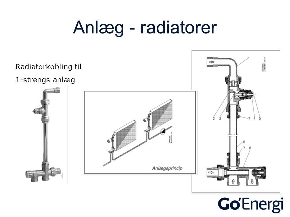 Anlæg - radiatorer Radiatorkobling til 1-strengs anlæg
