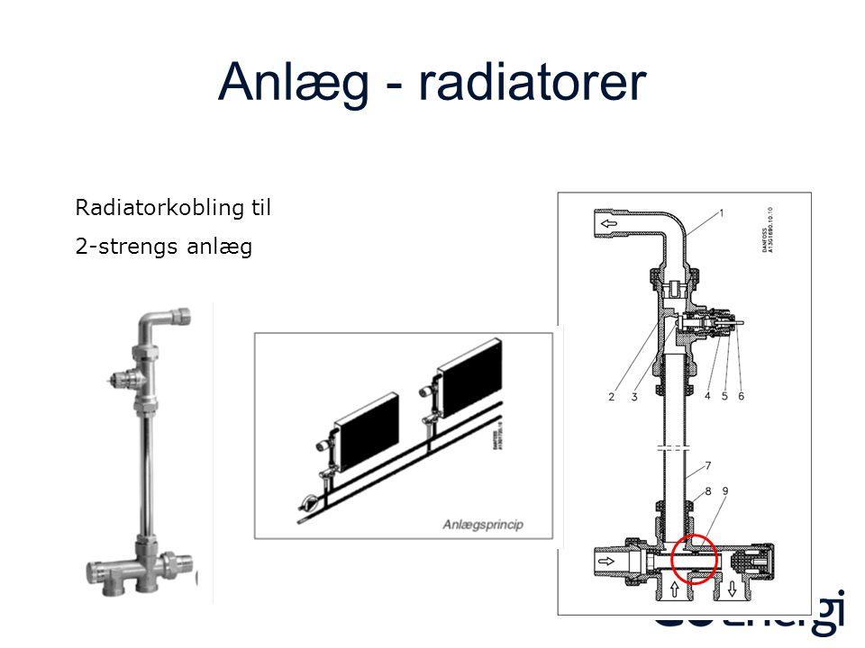 Anlæg - radiatorer Radiatorkobling til 2-strengs anlæg