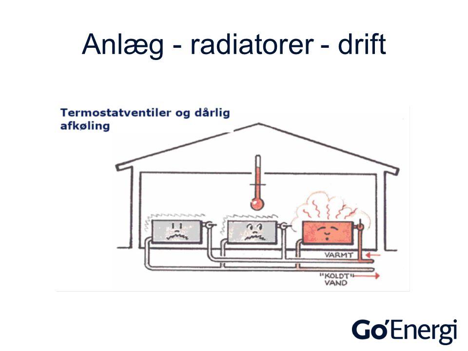 Anlæg - radiatorer - drift