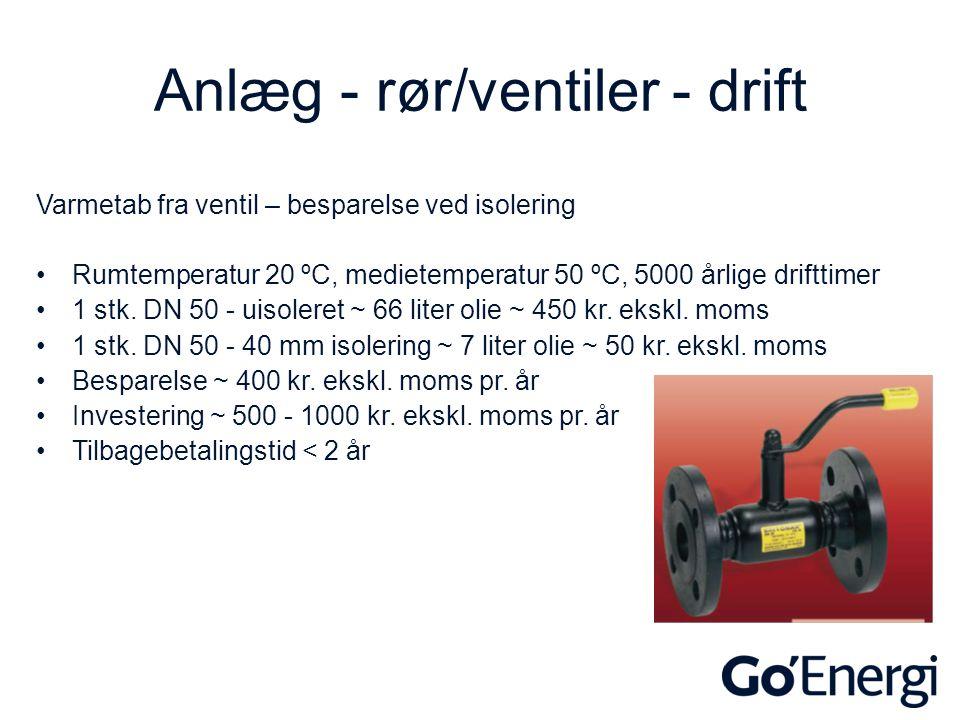 Anlæg - rør/ventiler - drift