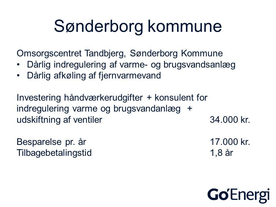 Sønderborg kommune Omsorgscentret Tandbjerg, Sønderborg Kommune