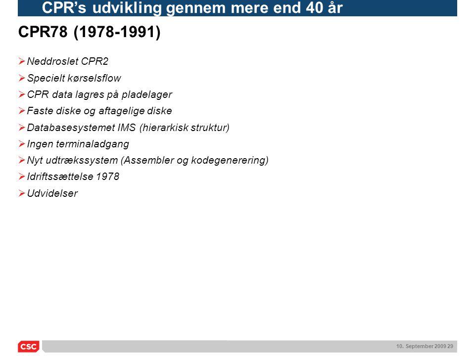 CPR's udvikling gennem mere end 40 år