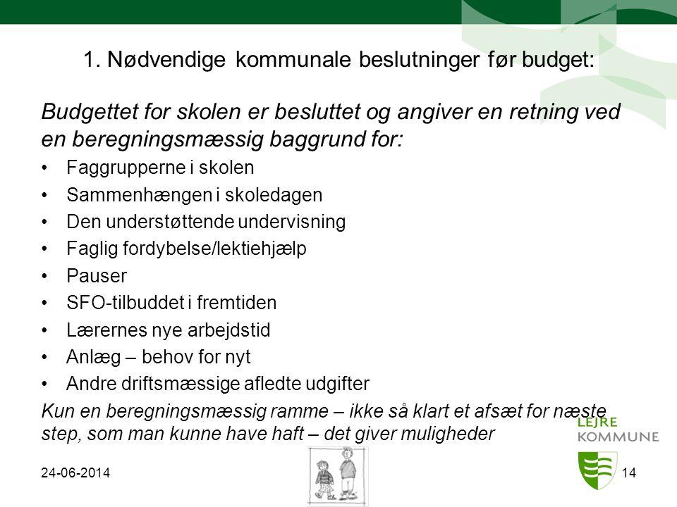 1. Nødvendige kommunale beslutninger før budget:
