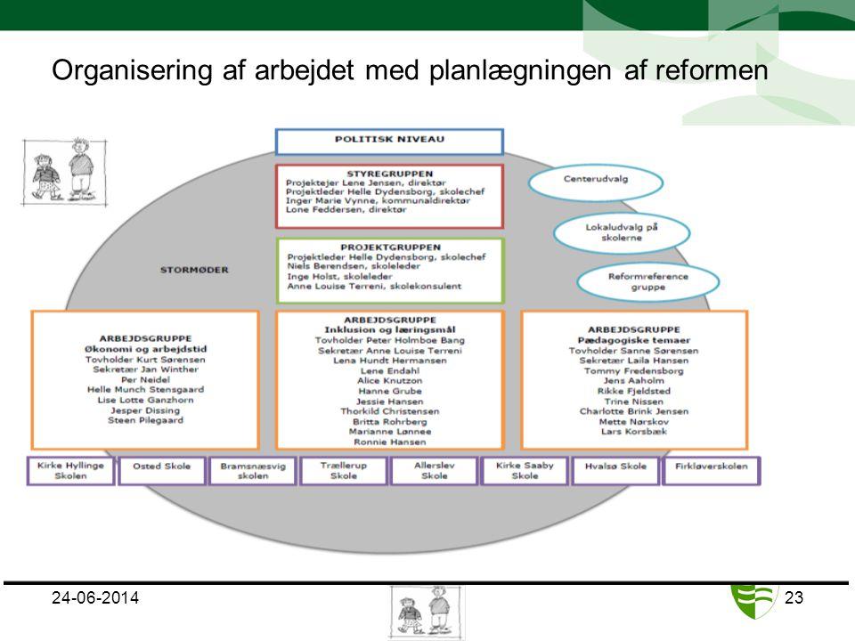 Organisering af arbejdet med planlægningen af reformen