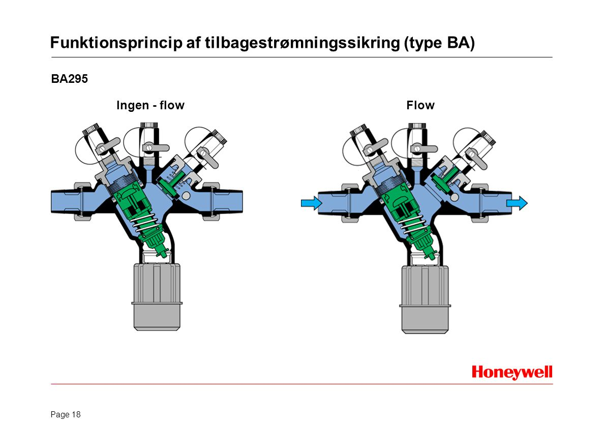 Funktionsprincip af tilbagestrømningssikring (type BA)