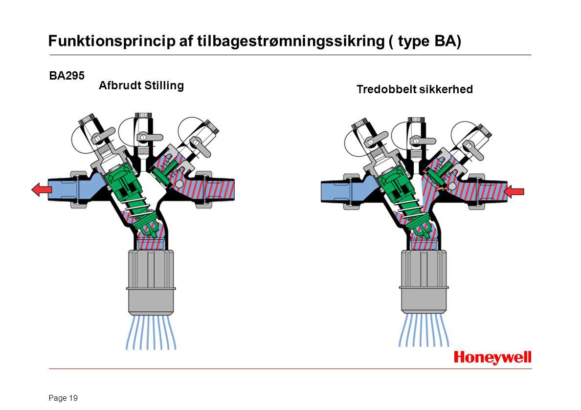 Funktionsprincip af tilbagestrømningssikring ( type BA)