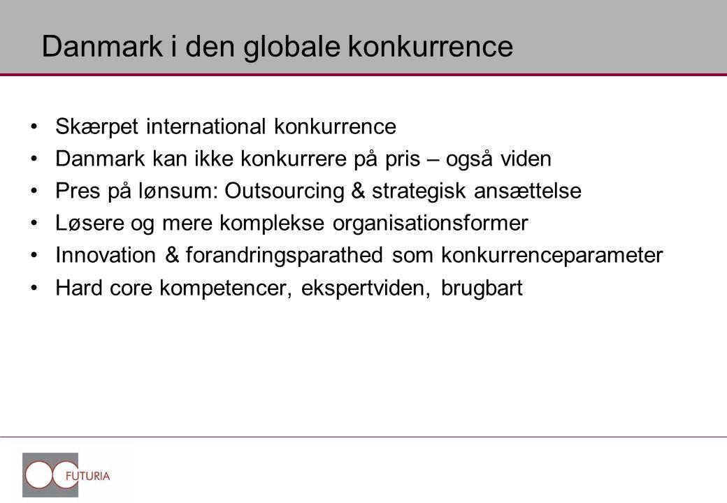 Danmark i den globale konkurrence