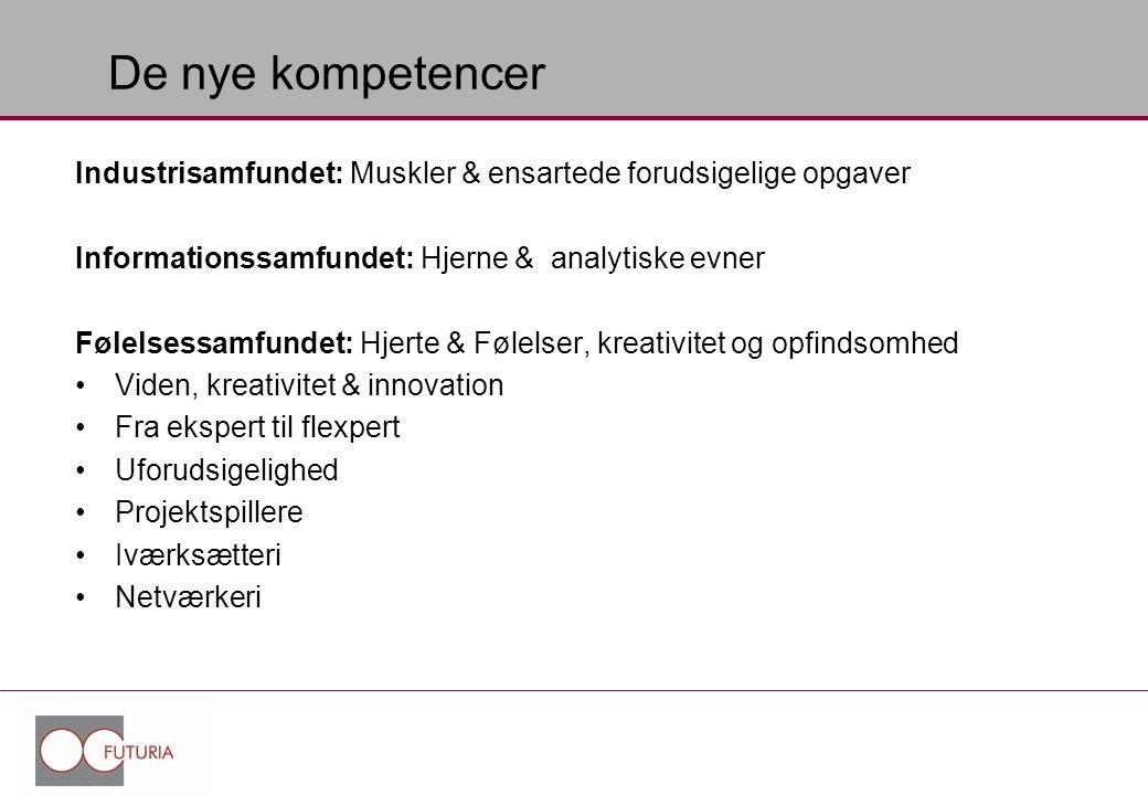 De nye kompetencer Industrisamfundet: Muskler & ensartede forudsigelige opgaver. Informationssamfundet: Hjerne & analytiske evner.
