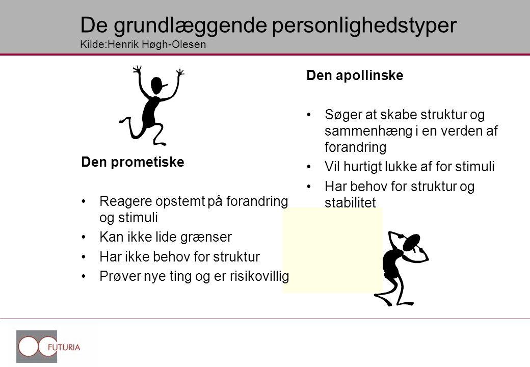 De grundlæggende personlighedstyper Kilde:Henrik Høgh-Olesen