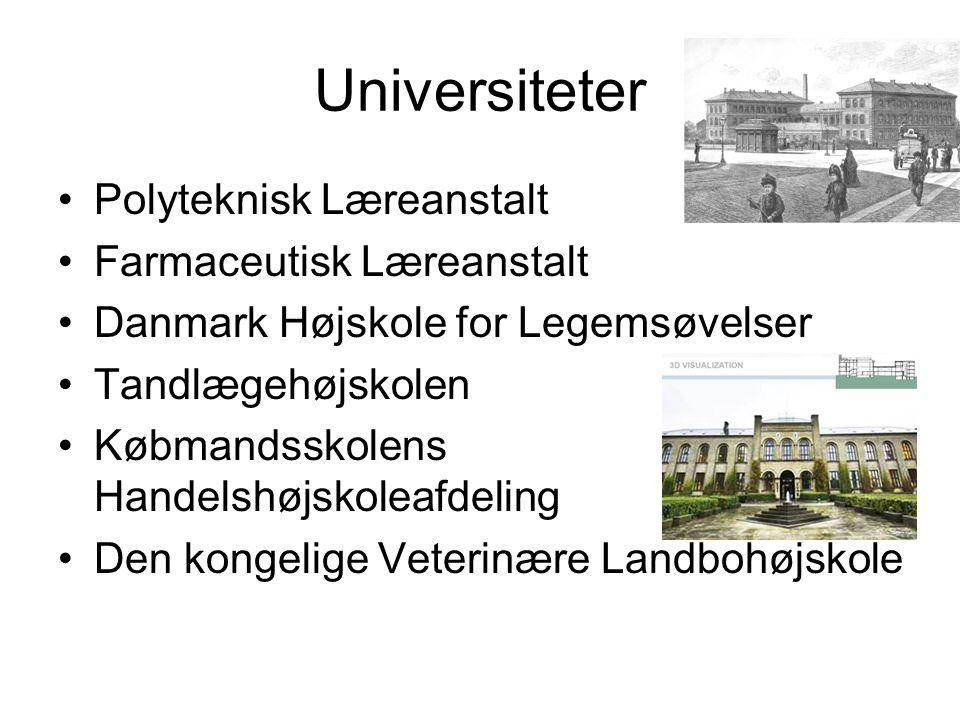 Universiteter Polyteknisk Læreanstalt Farmaceutisk Læreanstalt