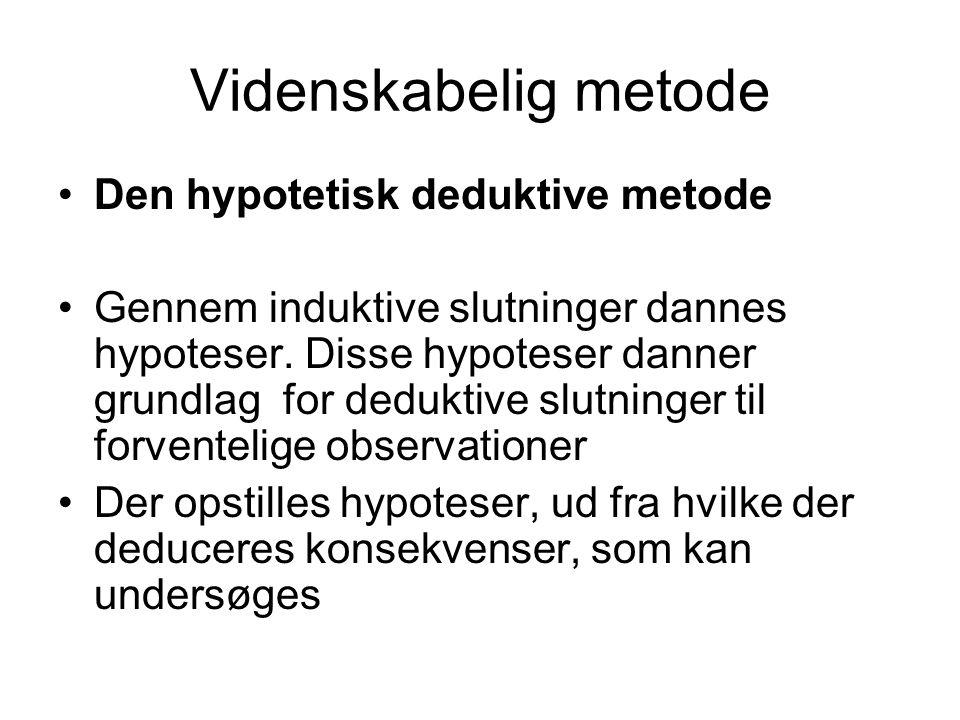 Videnskabelig metode Den hypotetisk deduktive metode