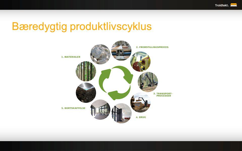 Bæredygtig produktlivscyklus