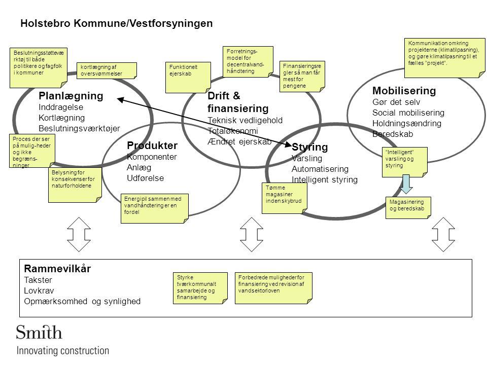 Holstebro Kommune/Vestforsyningen