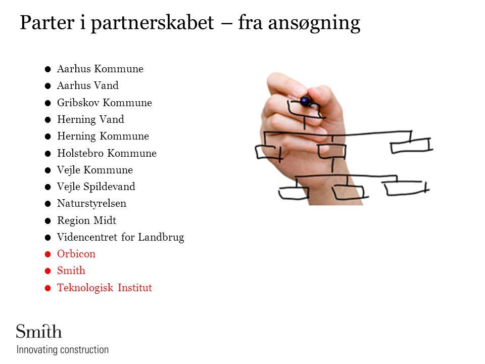 Parter i partnerskabet – fra ansøgning