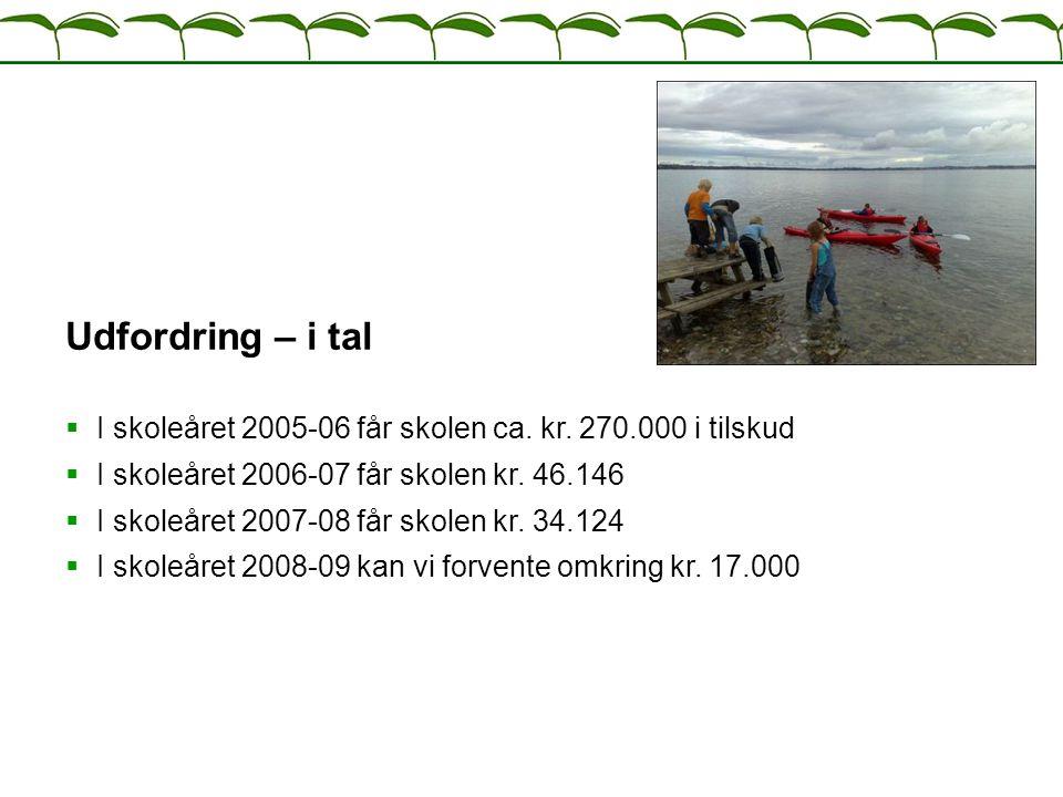 Udfordring – i tal I skoleåret 2005-06 får skolen ca. kr. 270.000 i tilskud. I skoleåret 2006-07 får skolen kr. 46.146.
