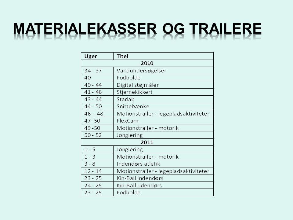 Materialekasser og trailere