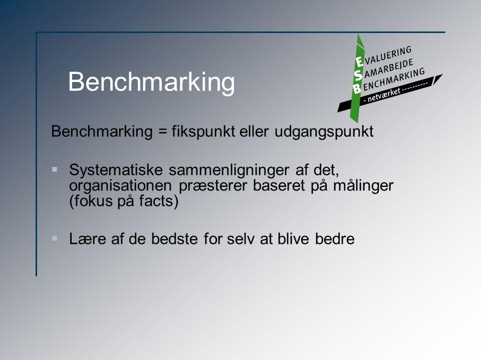 Benchmarking Benchmarking = fikspunkt eller udgangspunkt