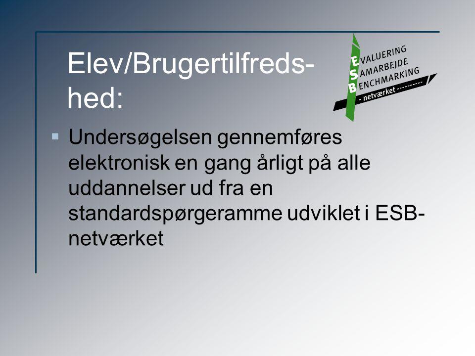 Elev/Brugertilfreds- hed: