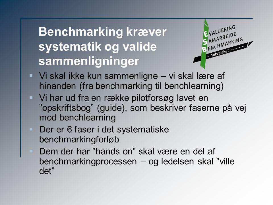 Benchmarking kræver systematik og valide sammenligninger