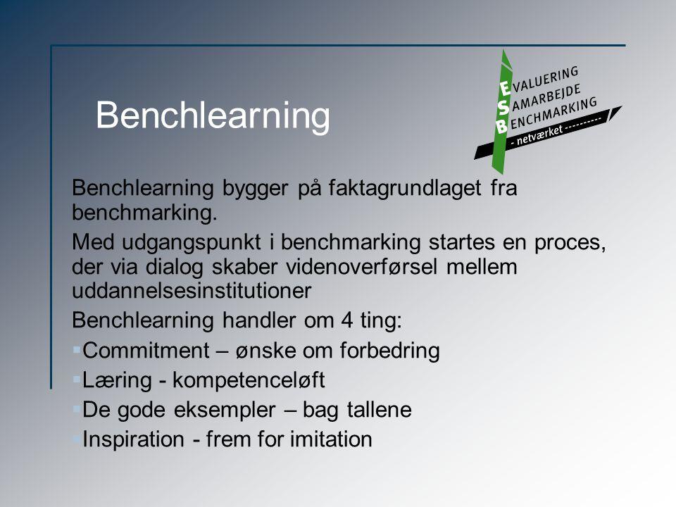 Benchlearning Benchlearning bygger på faktagrundlaget fra benchmarking.