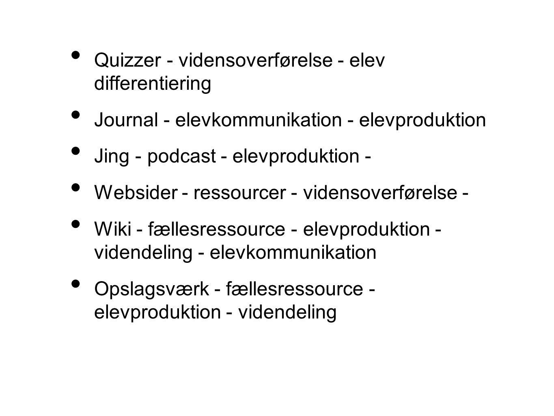 Quizzer - vidensoverførelse - elev differentiering