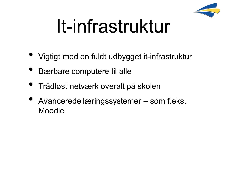 It-infrastruktur Vigtigt med en fuldt udbygget it-infrastruktur
