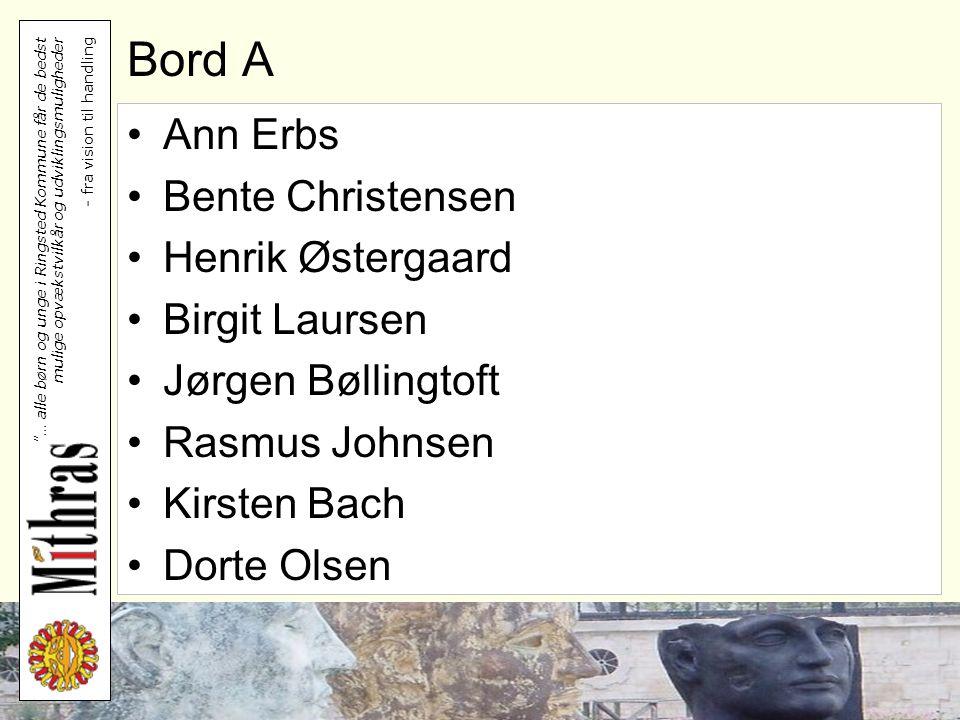 Bord A Ann Erbs Bente Christensen Henrik Østergaard Birgit Laursen