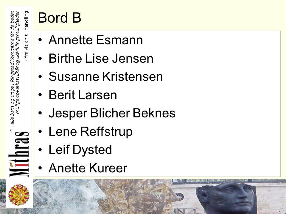Bord B Annette Esmann Birthe Lise Jensen Susanne Kristensen