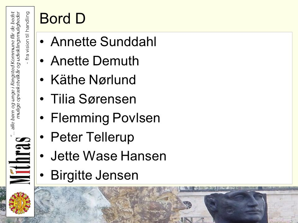 Bord D Annette Sunddahl Anette Demuth Käthe Nørlund Tilia Sørensen