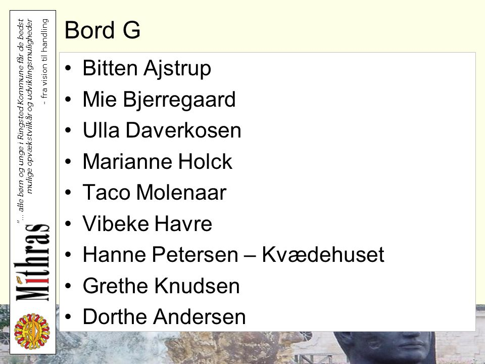 Bord G Bitten Ajstrup Mie Bjerregaard Ulla Daverkosen Marianne Holck