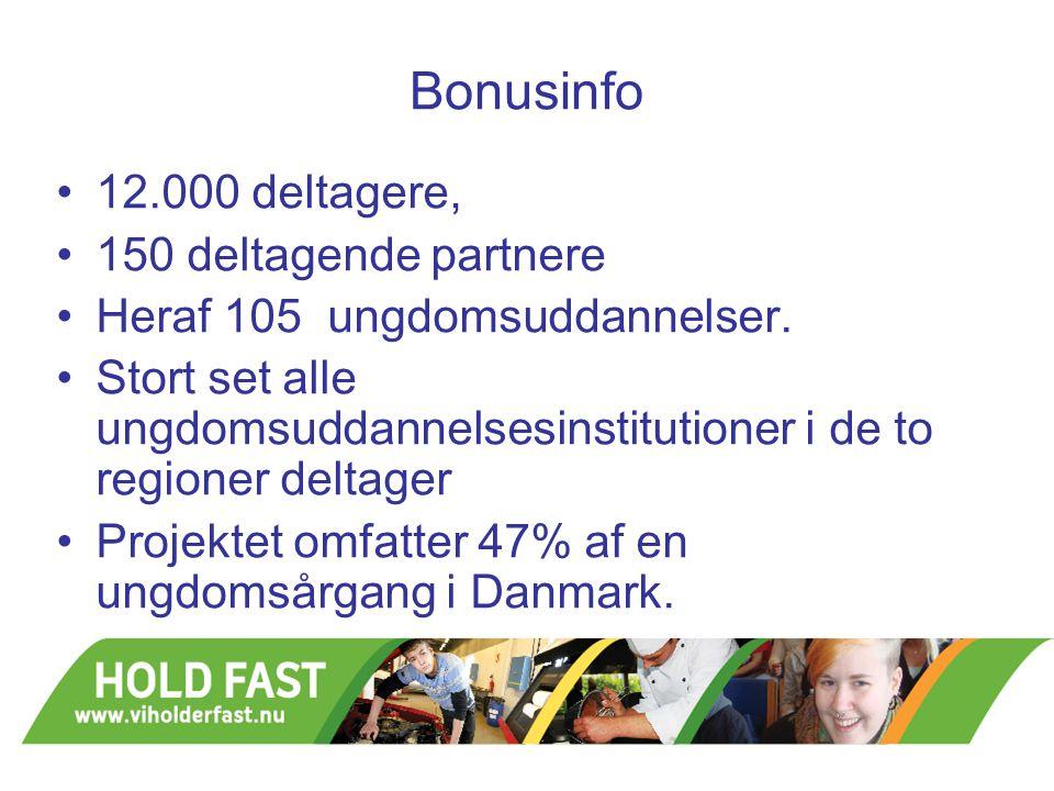 Bonusinfo 12.000 deltagere, 150 deltagende partnere