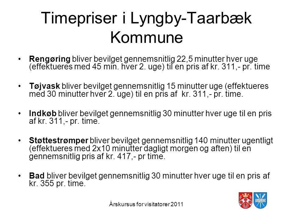 Timepriser i Lyngby-Taarbæk Kommune