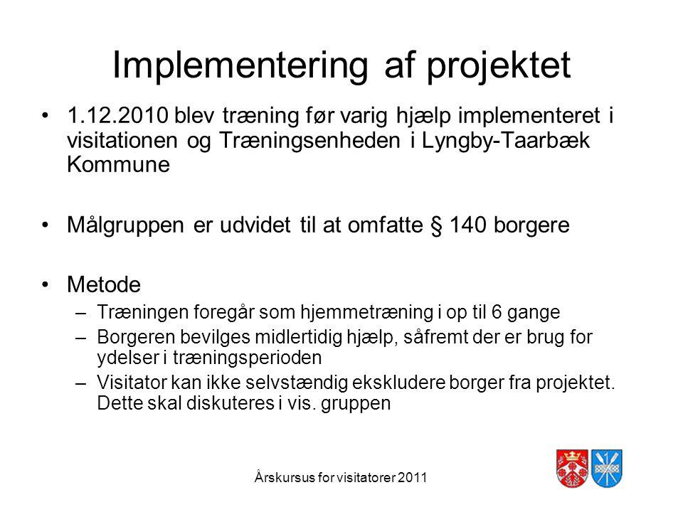 Implementering af projektet