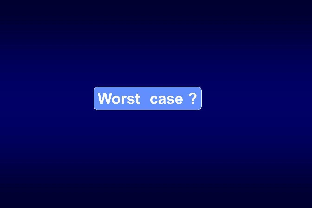 Worst case First case
