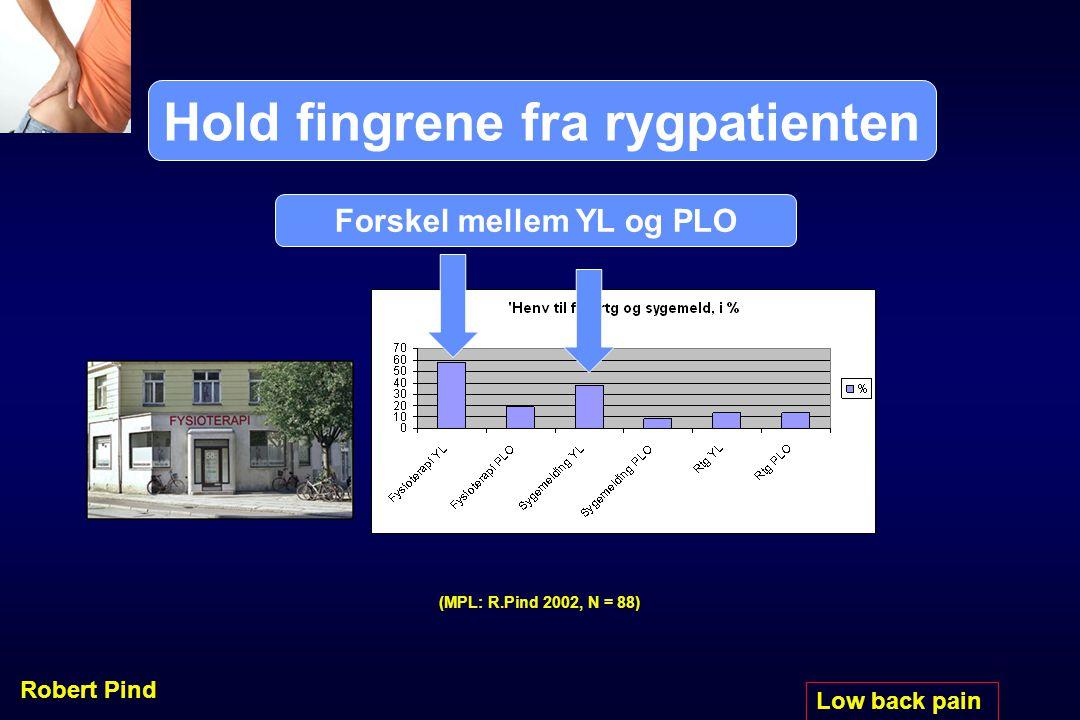 Hold fingrene fra rygpatienten Forskel mellem YL og PLO