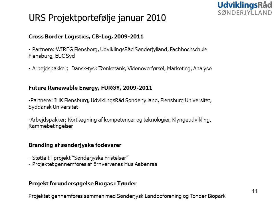 URS Projektportefølje januar 2010