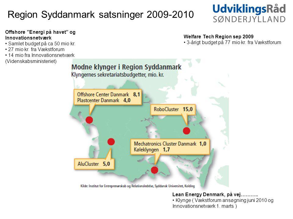 Region Syddanmark satsninger 2009-2010