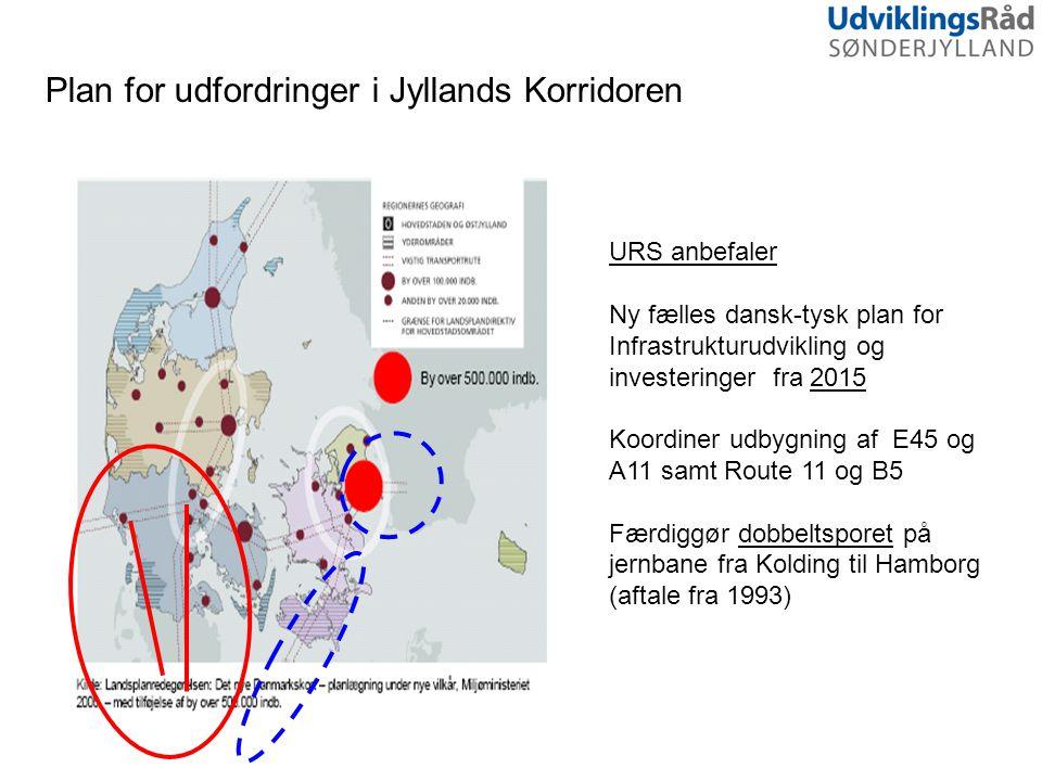 Plan for udfordringer i Jyllands Korridoren