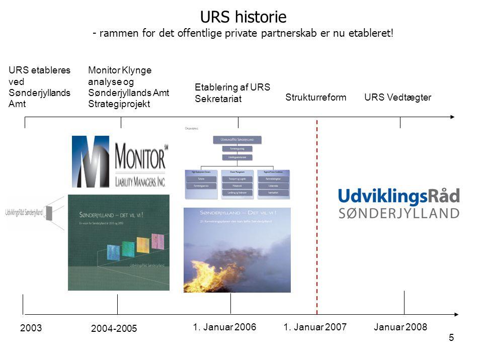 URS historie - rammen for det offentlige private partnerskab er nu etableret!