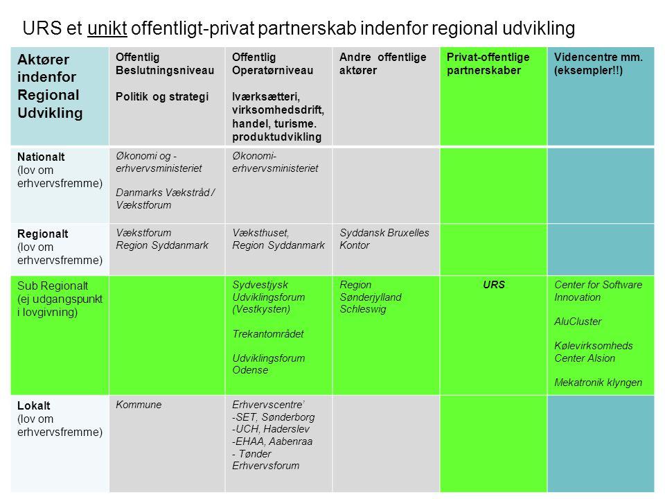 URS et unikt offentligt-privat partnerskab indenfor regional udvikling