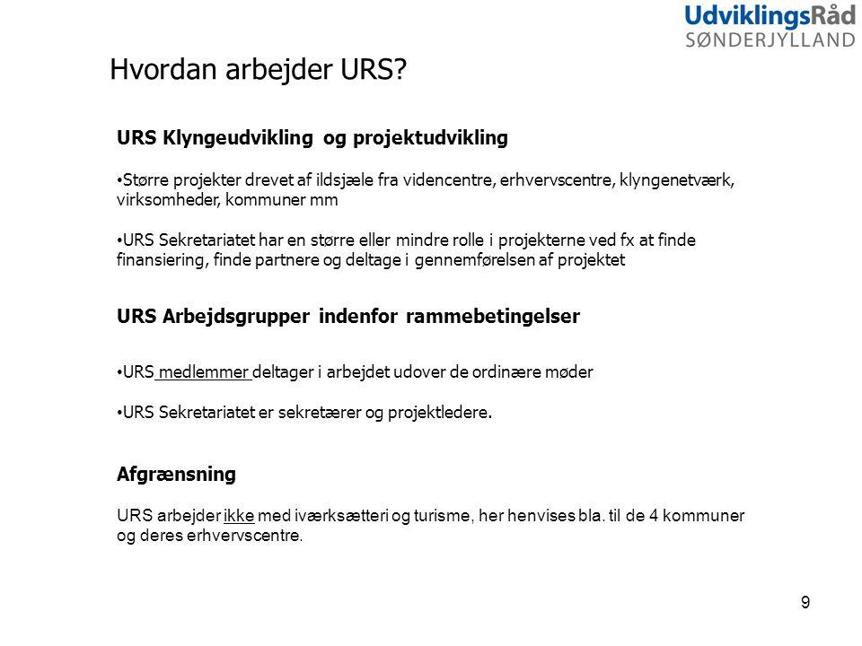 Hvordan arbejder URS URS Klyngeudvikling og projektudvikling
