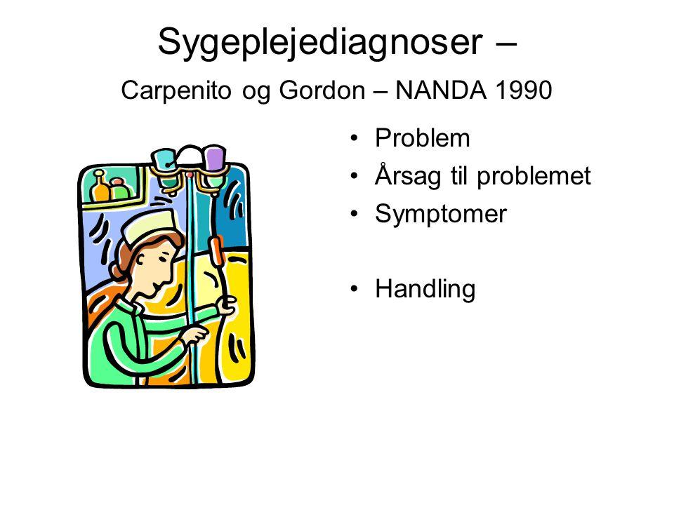 Sygeplejediagnoser – Carpenito og Gordon – NANDA 1990