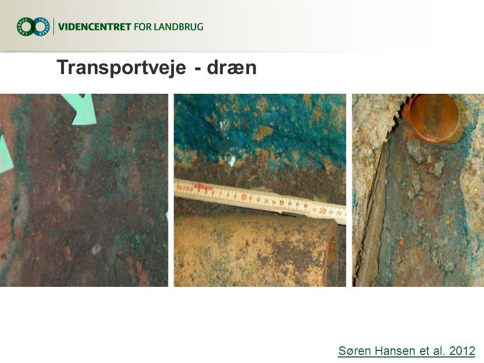 Transportveje - dræn Søren Hansen et al. 2012